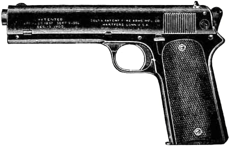 The modern pistol and how to shoot it by walter winansa project colt automatic pistol military model calibre 45 fandeluxe Image collections