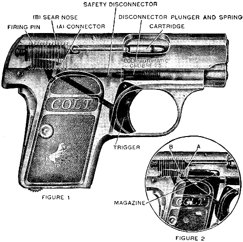 The modern pistol and how to shoot it by walter winansa project colt new safety disconnector automatic pistol 25 fandeluxe Image collections