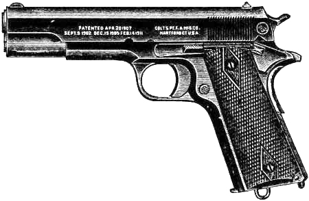 The modern pistol and how to shoot it by walter winansa project united states army regulation 45 colt automatic pistol fandeluxe Image collections