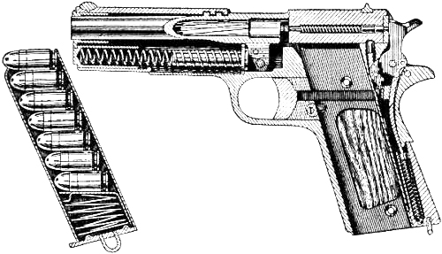 The modern pistol and how to shoot it by walter winansa project the safety lock is located within easy reach of the thumb of the hand holding the pistol and may be instantly pressed down when raising the pistol to the fandeluxe Image collections