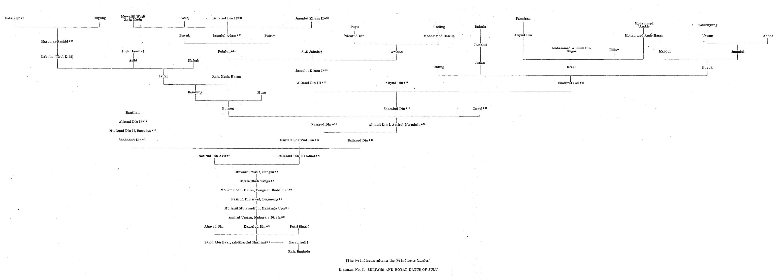 The history of sulu fandeluxe Gallery