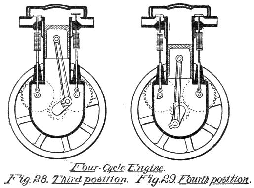 Motors By J S Zerbe A Project Gutenberg Ebook