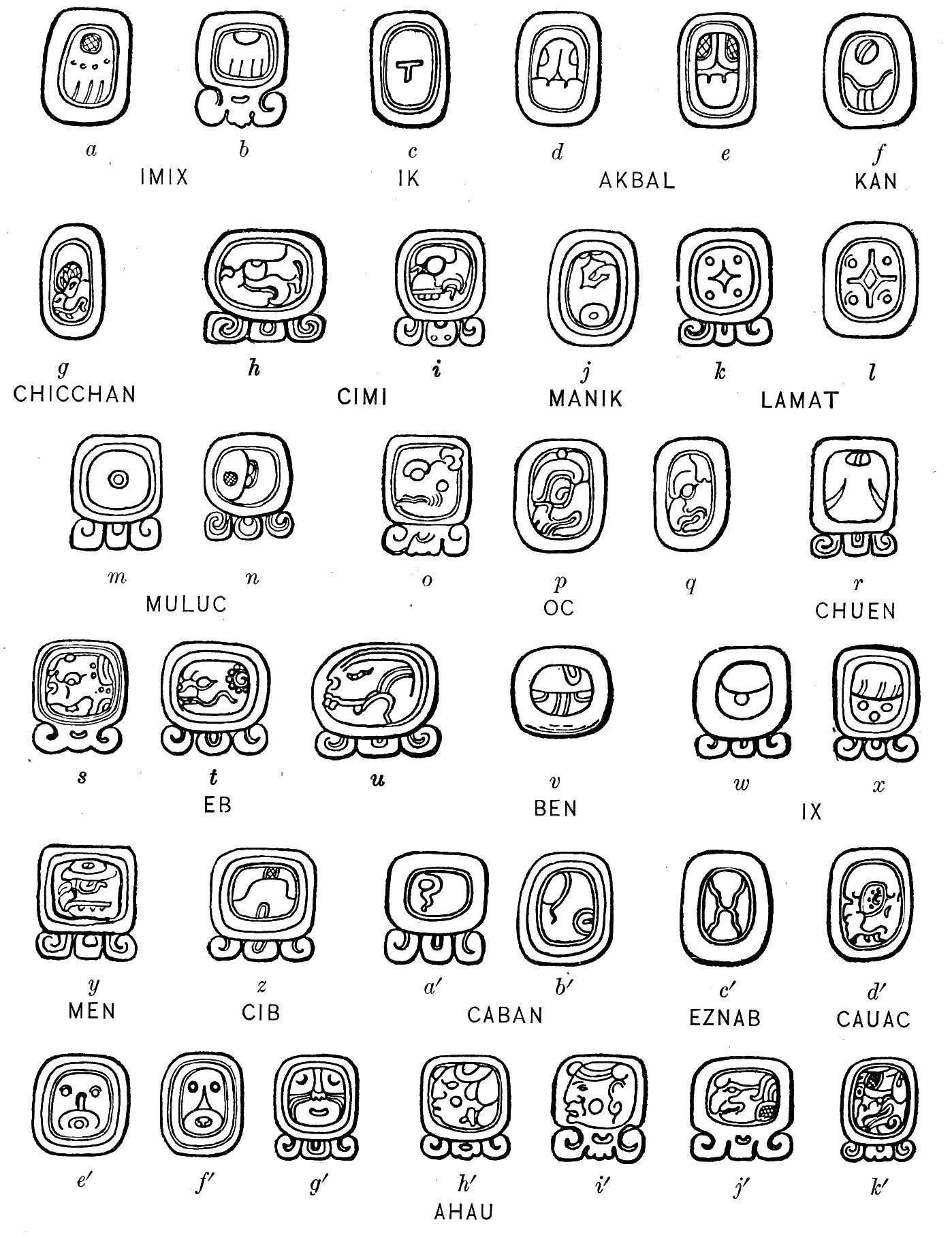 An Introduction to the Study of the Maya Hieroglyphs – Hieroglyphics Worksheet