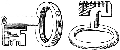 Finger-Ring Lore, by William Jones—A Project Gutenberg eBook