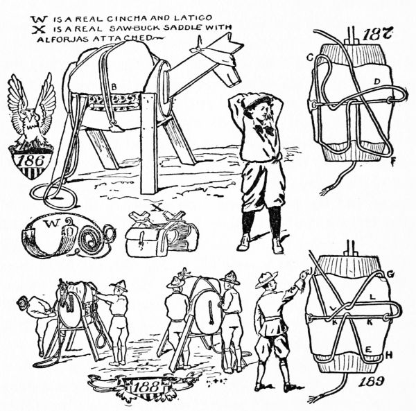 The Project Gutenberg Ebook Of Camp Lore And Woodcraft By Dan Beard