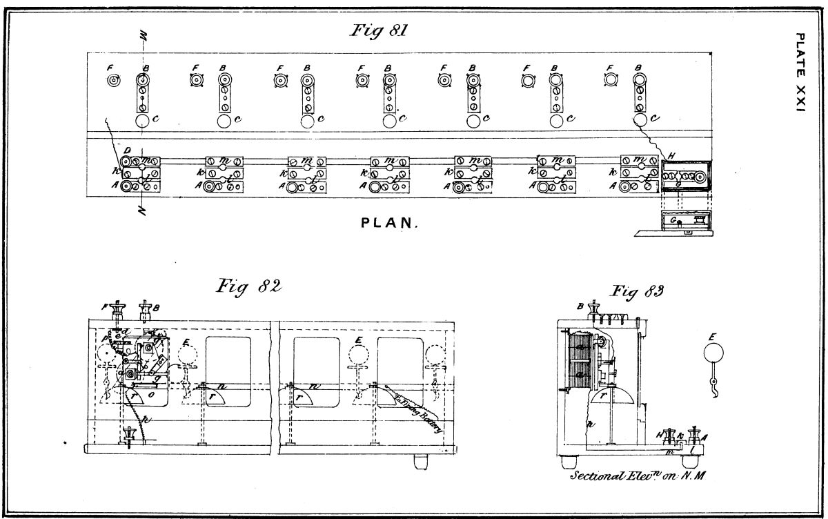 The Project Gutenberg Ebook Of Torpedoes And Torpedo Warfare By Magneto Wiring Schematic Johnson Jw 17 Outboard Mechanical