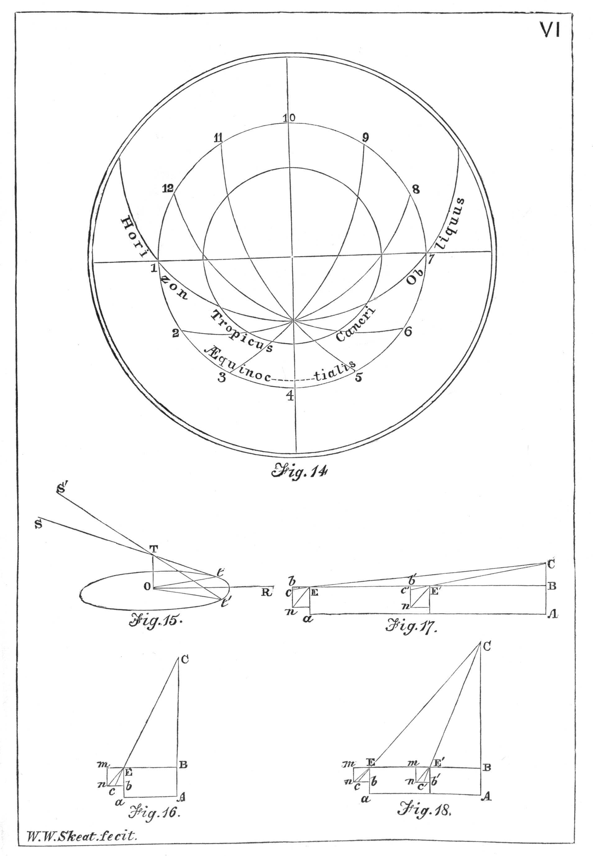 House Legend Astrolabe
