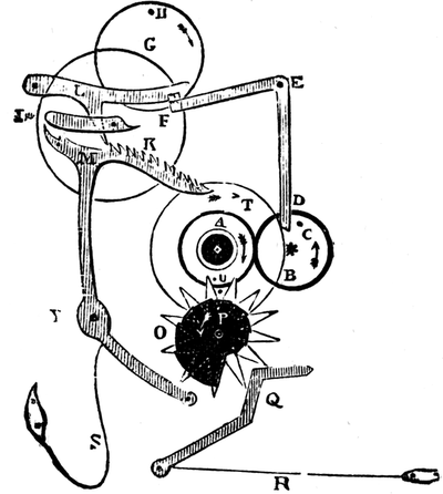 The Project Gutenberg Ebook Of Time And Time Tellers By James W
