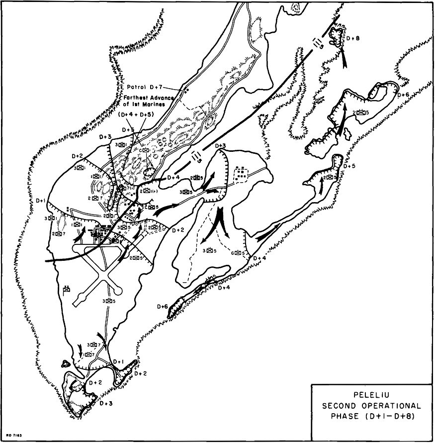 peleliu second operational phase d 1 d 8