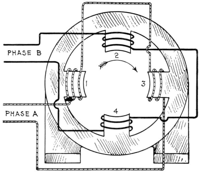 fig1660a singlephasemotorwindingdiagram single phase motor winding diagram