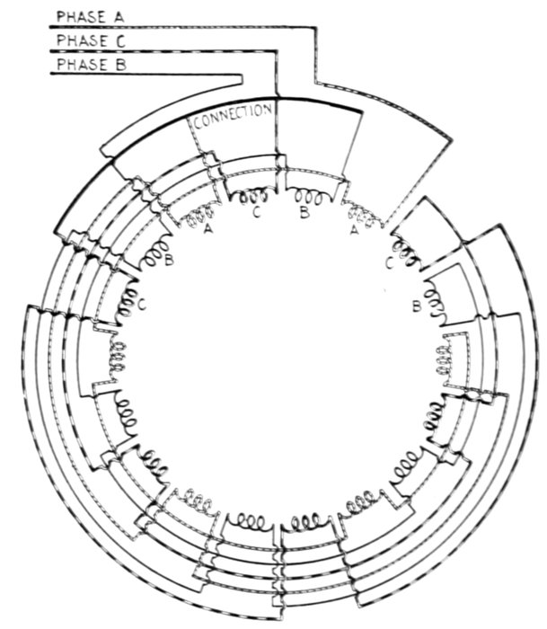 9 Pole 3 Phase Stator Wiring Diagram