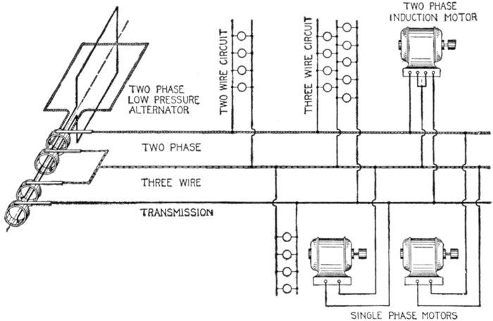 Two Phase Motor Wiring Diagram Nilzanet – 2 Phase Motor Wiring Diagram