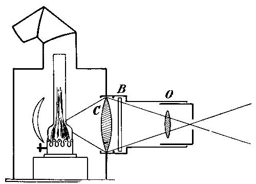 The Project Gutenberg eBook of Lichtbild- und Kino-Technik, by F ...