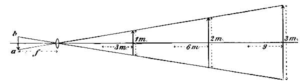 Fig. 6b.