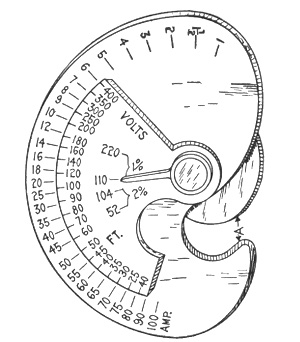 hawkins electrical guide vol 4 by hawkins and staff a project  figs 824 and 825 u s wireman s calculating gauge views showing both sides on the side shown in fig 824 set the required number of feet on the small