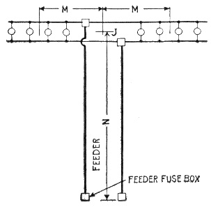 bar 6 cake feeders wiring diagram hawkins electrical guide  vol 4  by hawkins and staff a  hawkins electrical guide  vol 4  by