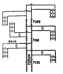 hawkins electrical guide vol 4 by hawkins and staff a project rh gutenberg org