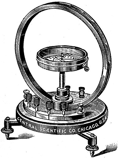 Tangent Galvanometer Circuit Diagram | The Project Gutenberg Ebook Of Hawkins Electrical Guide Number Three