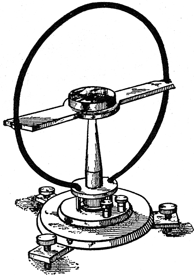 The Project Gutenberg Ebook Of Hawkins Electrical Guide Number Three