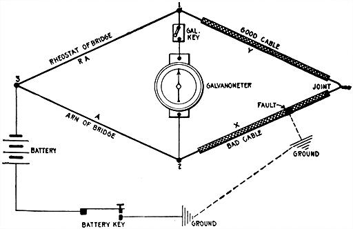 Yard Master Rheostat Circuit - Collection Of Wiring Diagram •