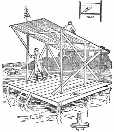 The Project Gutenberg Ebook Of The Jack Of All Trades New Ideas For
