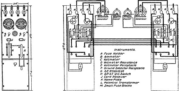 The project gutenberg ebook of hawkins electrical guide number 8 fort wayne switchboard panel for one alternator and one transfer circuit diagram giving dimensions arrangement of instruments of board and method of cheapraybanclubmaster Choice Image