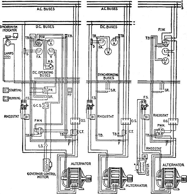 The project gutenberg ebook of hawkins electrical guide number 8 diagrams of connections for generator panels key to symbols a ammeter as ammeter switch ct current transformer f fuse fa direct current cheapraybanclubmaster Choice Image