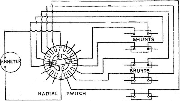 The project gutenberg ebook of hawkins electrical guide number 8 wiring diagram for crouse hinds radial ammeter switch as illustrated in fig 2669 the switch proper is on the rear of the switchboard and the hand wheel cheapraybanclubmaster Choice Image