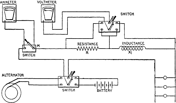 the project gutenberg ebook of hawkins electrical guide number 8 the apparatus required consists of a high resistance or electrostatic a c voltmeter d c ammeter and a non inductive resistance