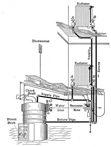 Brass Thermostatic Radiator Valve Straight Type Automatic Temperature Contro 1E2
