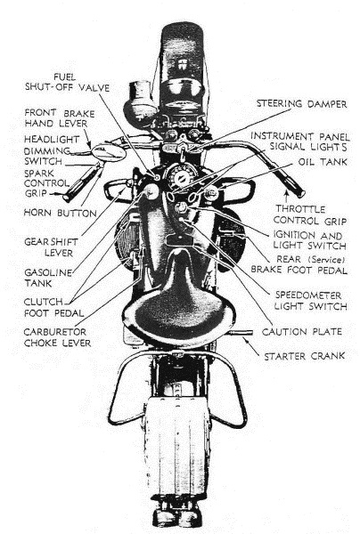 The Project Gutenberg eBook of Motor Cycle, Solo, Harley ... on