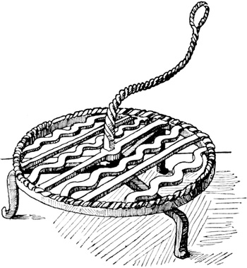 The project gutenberg ebook of anzeiger des germanischen fig 34 westflischer runder rost aus der kche des museums fandeluxe Image collections