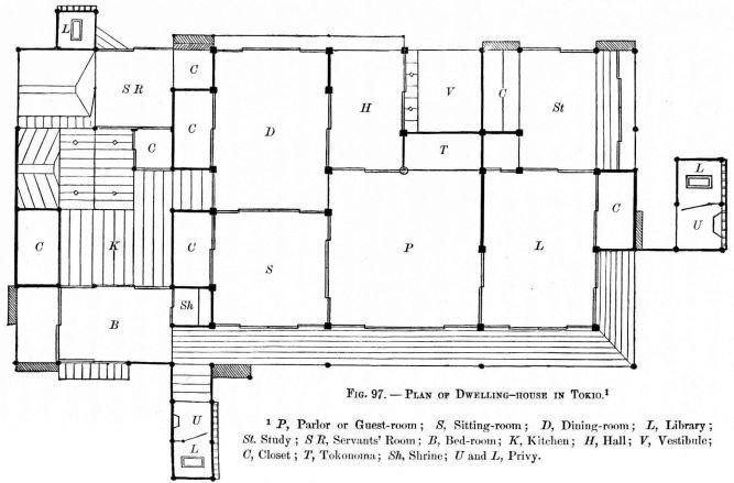Plan Of Dwelling House In Tokio.
