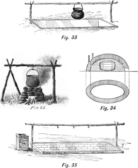 Fig. 32, Fig. 33, Fig. 34, Fig. 35