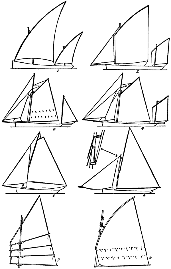The Project Gutenberg Ebook Of The Book Of The Sailboat By A Hyatt