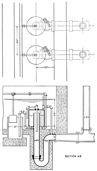 The Project Gutenberg Ebook Of Practical Methods Of Sewage Disposal