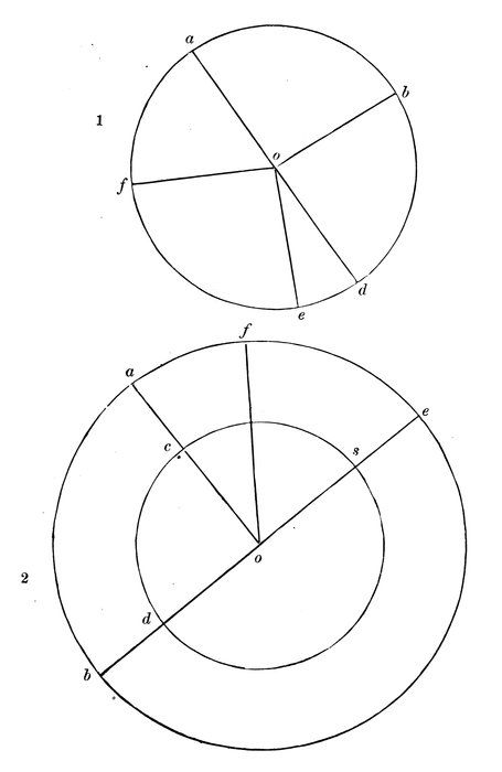 The Project Gutenberg Ebook Of Marks First Lessons In Geometry By