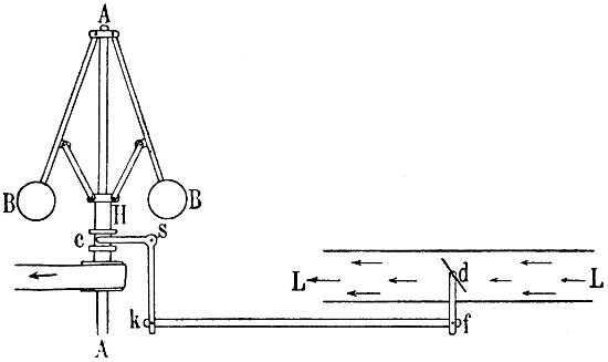 The Project Gutenberg eBook of Lehrbuch der Physik zum ...