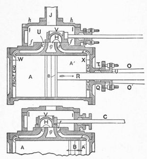 The project gutenberg ebook of the american railway by thomas figs 20 above and 21sections of a locomotive cylinder fandeluxe Images