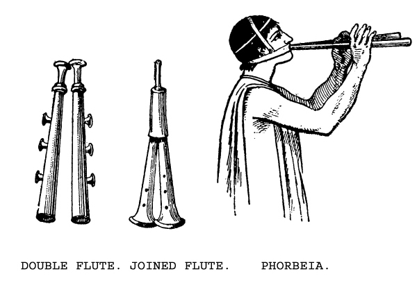 The Project Gutenberg Ebook Of A Complete History Of Music