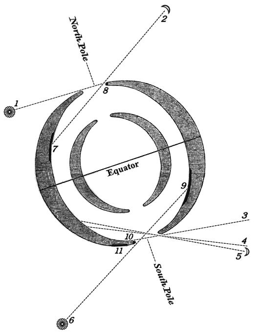 Symzonia Voyage Of Discovery