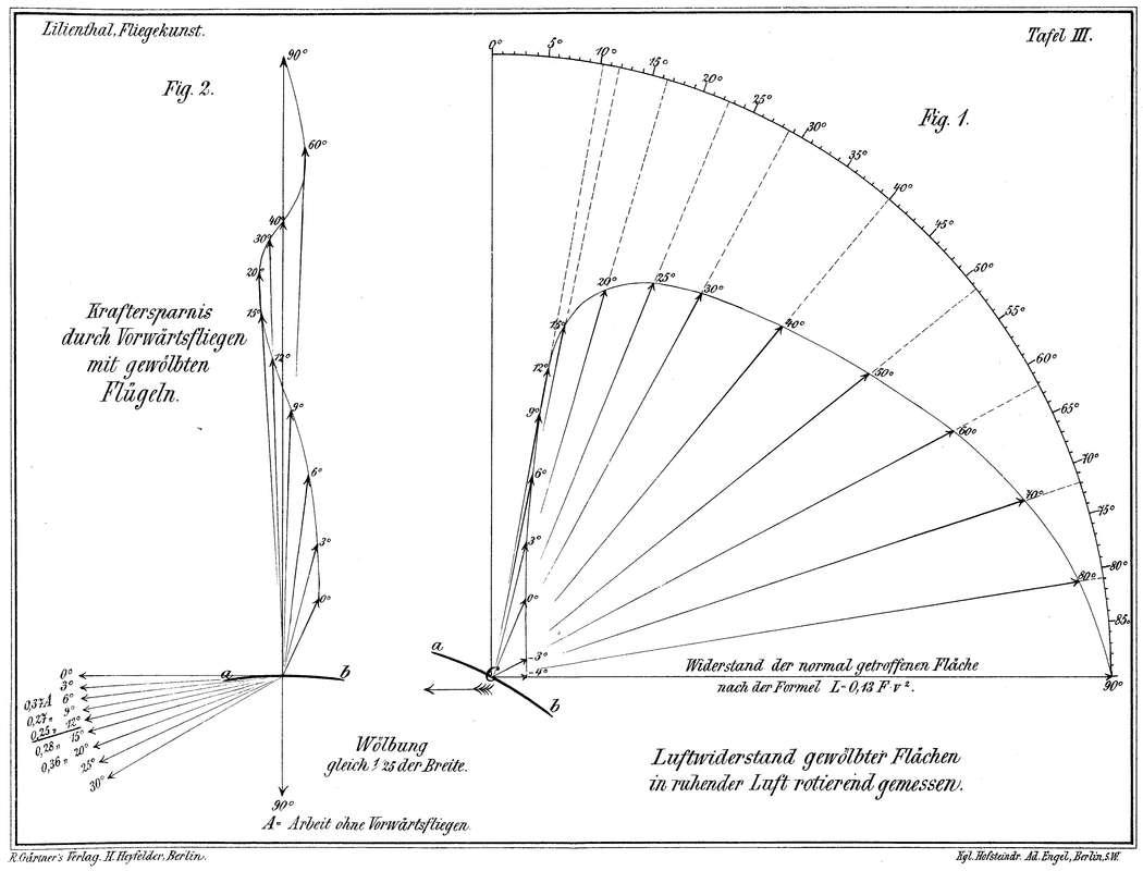 Großzügig 79 Atemberaubende Netzwerk Diagramm Tool Online Kostenlose ...