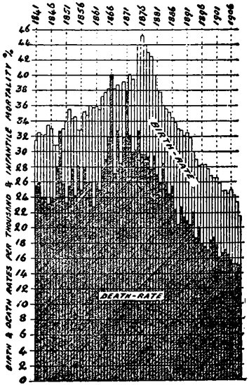 The project gutenberg ebook of the case for birth control by fig 11berlin fandeluxe Image collections