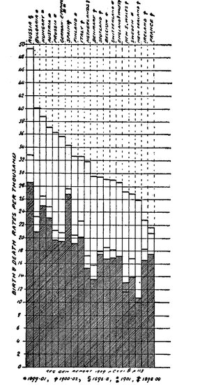 The project gutenberg ebook of the case for birth control by fig 2 fandeluxe Image collections