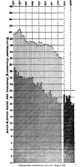 The project gutenberg ebook of the case for birth control by german empire birth and death rates fandeluxe Gallery
