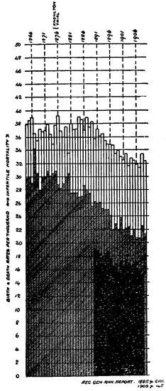 The project gutenberg ebook of the case for birth control by italy fandeluxe Image collections
