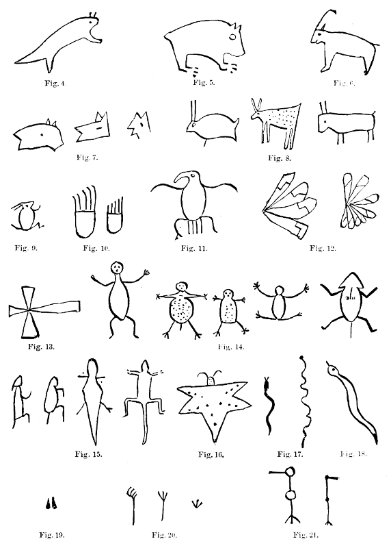 Pictographs Of The North American Indians By Garrick Mallerythe