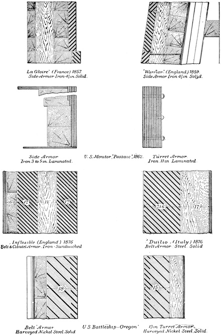 i_081 the project gutenberg ebook of triumphs and wonders of the 19th Basic Electrical Wiring Diagrams at soozxer.org