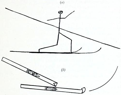 Ski Running By D M M Chrichton Somerville A Project Gutenberg