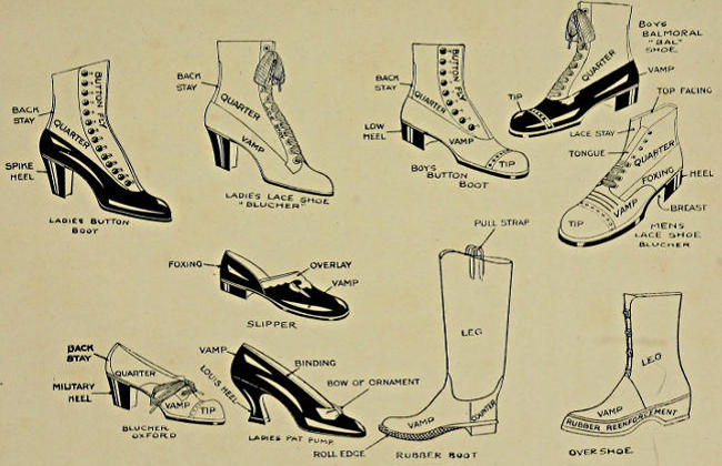 d6e9e1a0fed The Project Gutenberg eBook of A Manual of Shoemaking and Leather ...